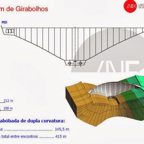 Seia: Cancelada construção da barragem de Girabolhos