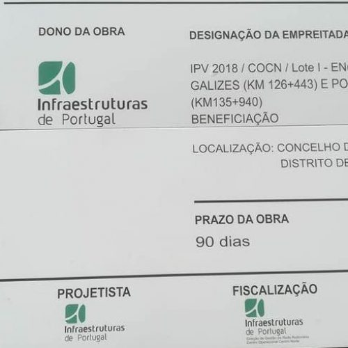 PS de Oliveira do Hospital exige requalificação total da EN 230 até ao limite do distrito de Coimbra