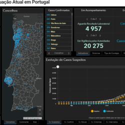 Portugal: 187 mortes e mais de oito mil infetados por Covid-19